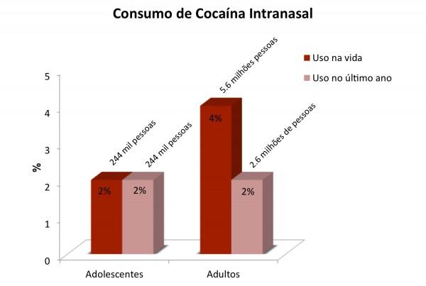CocaNasal