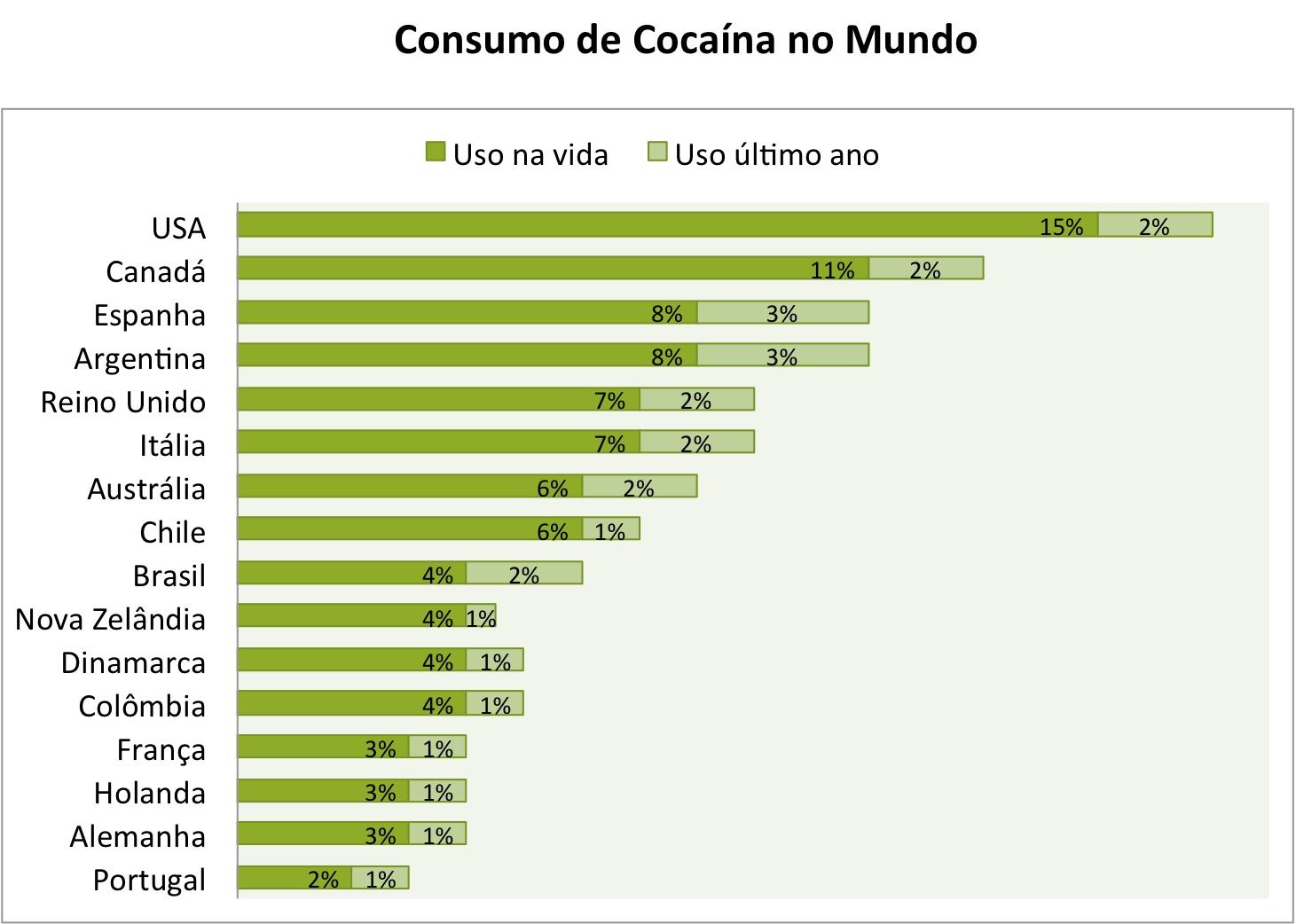 Cocamundo