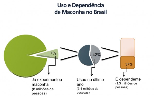 MaconhaDQ