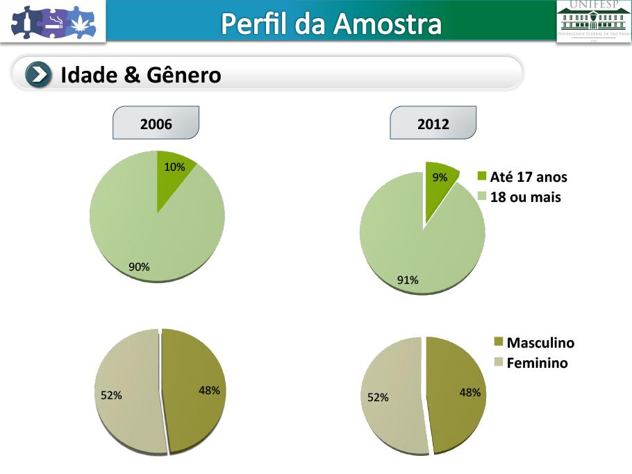 alcool_resultados_preliminares_06