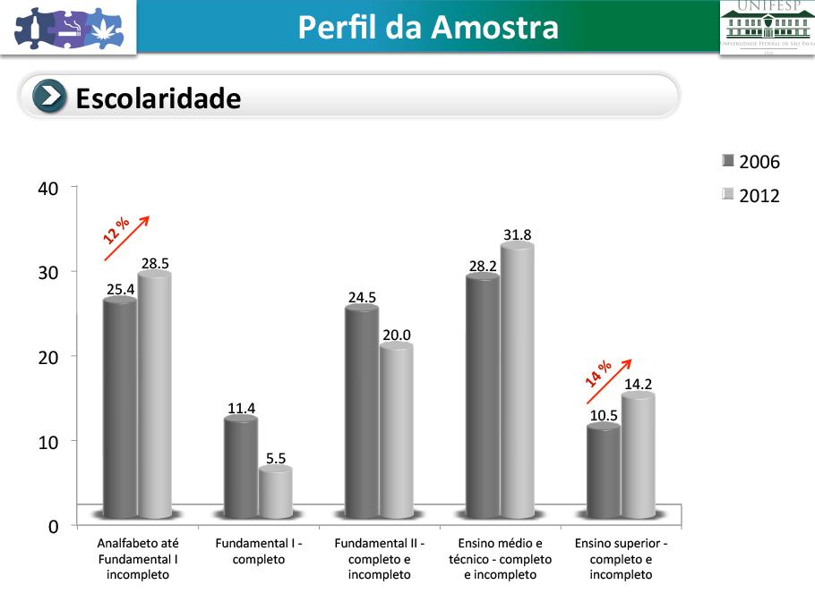 alcool_resultados_preliminares_07