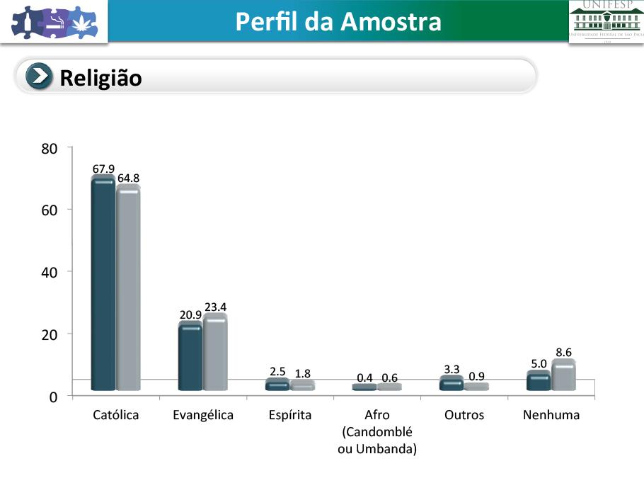 alcool_resultados_preliminares_08