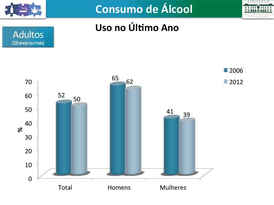 alcool_resultados_preliminares_10