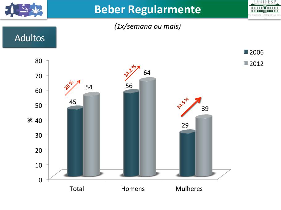 alcool_resultados_preliminares_11