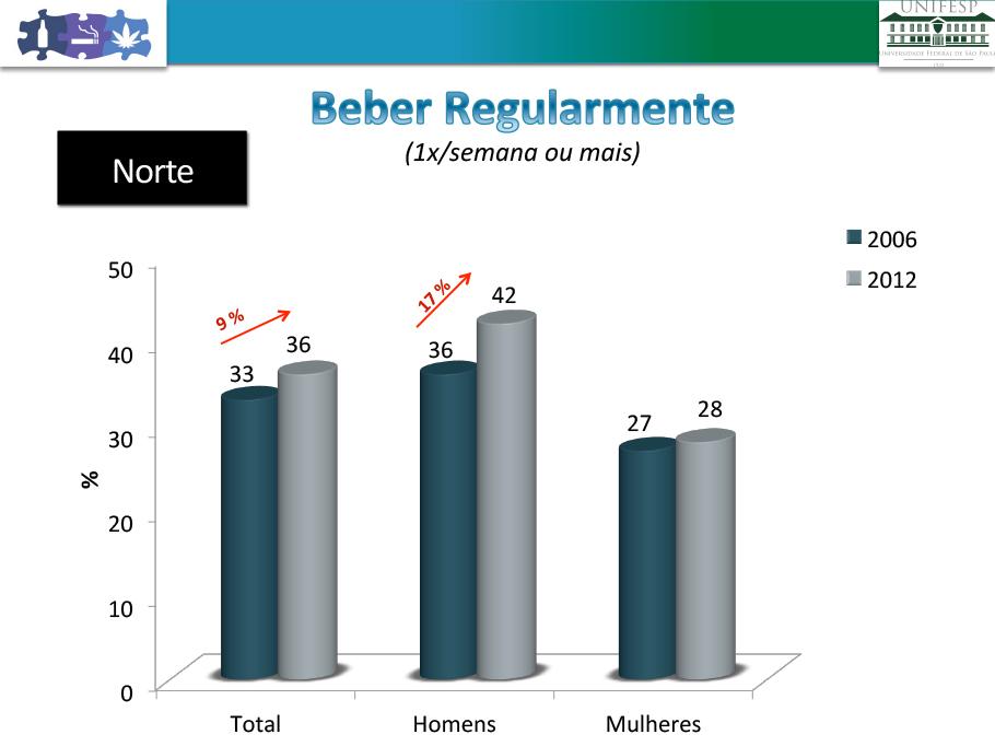 alcool_resultados_preliminares_14