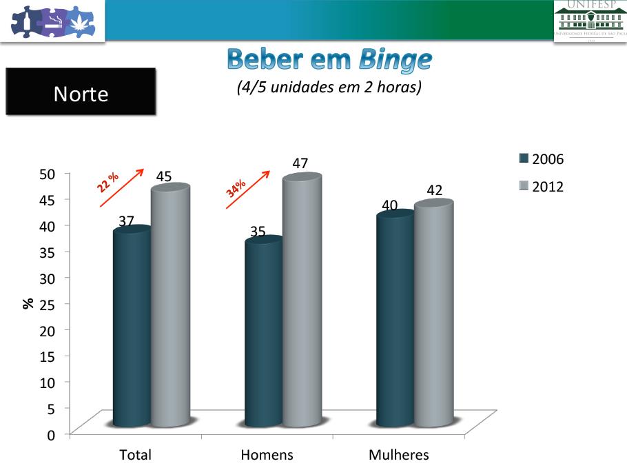 alcool_resultados_preliminares_15