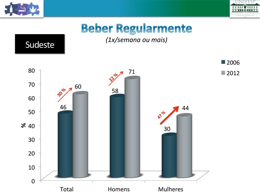 alcool_resultados_preliminares_16