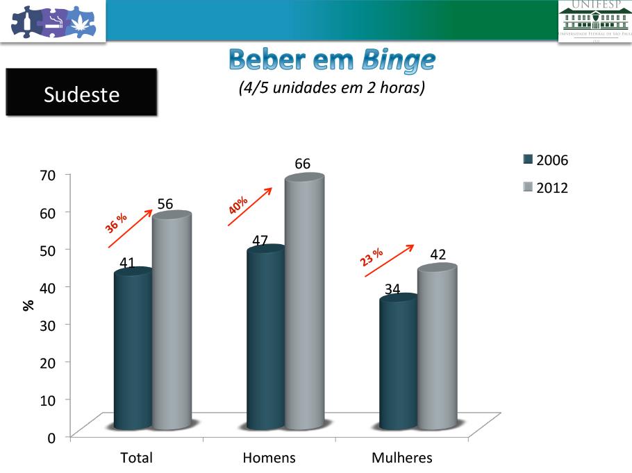 alcool_resultados_preliminares_17