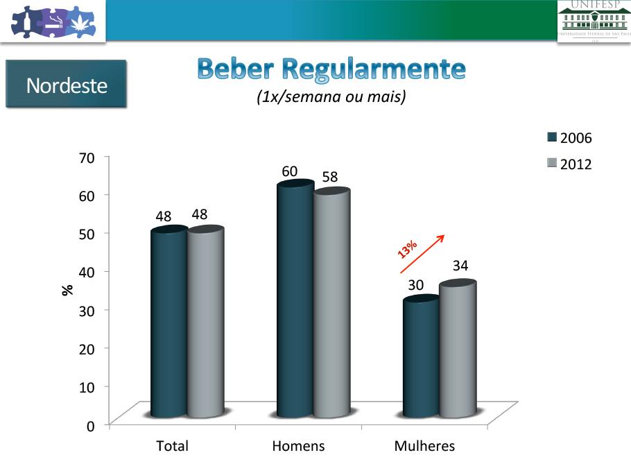 alcool_resultados_preliminares_18