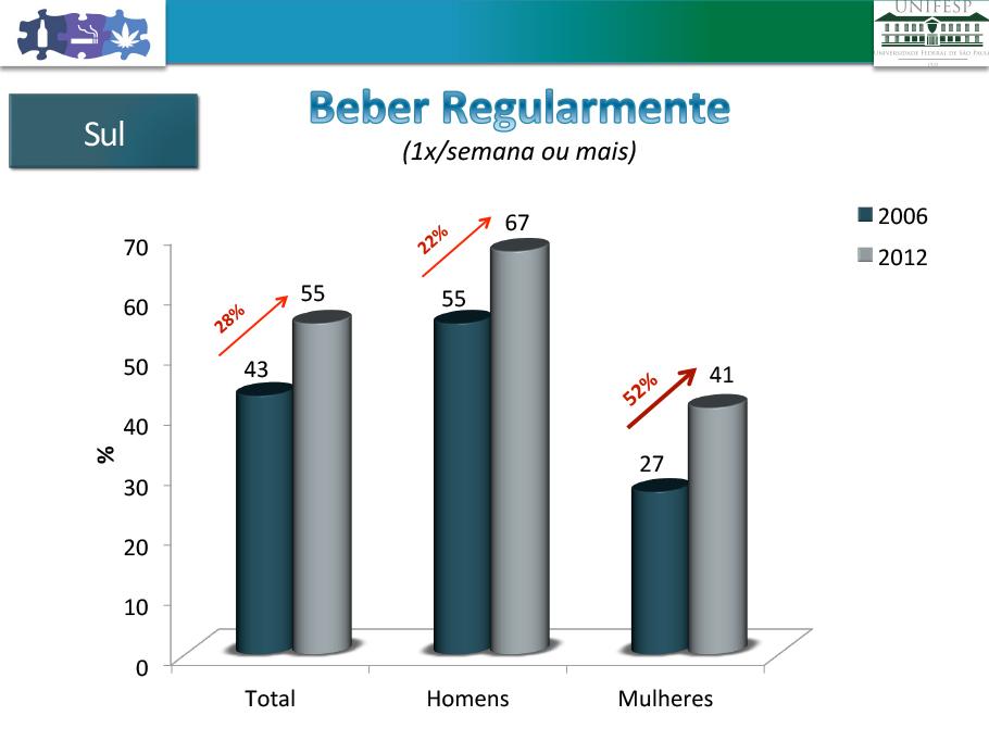 alcool_resultados_preliminares_20