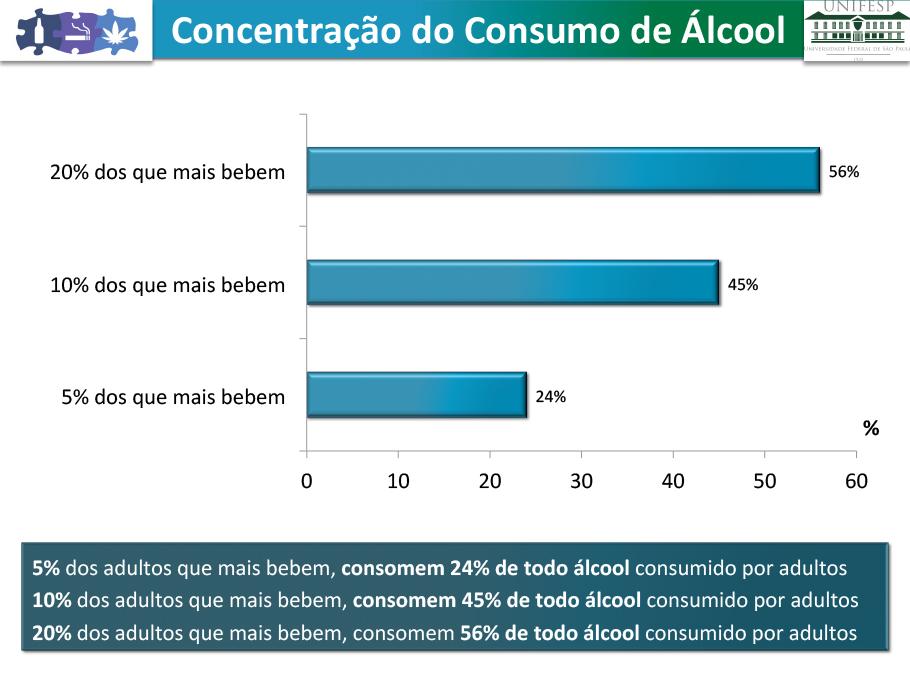 alcool_resultados_preliminares_24