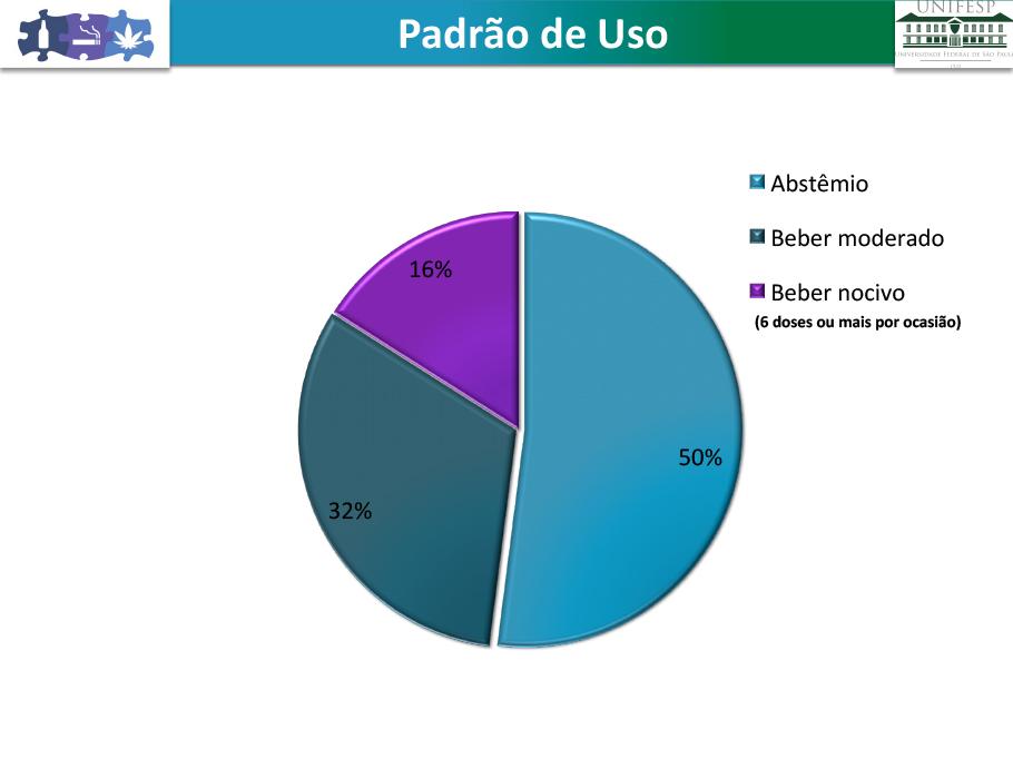 alcool_resultados_preliminares_26