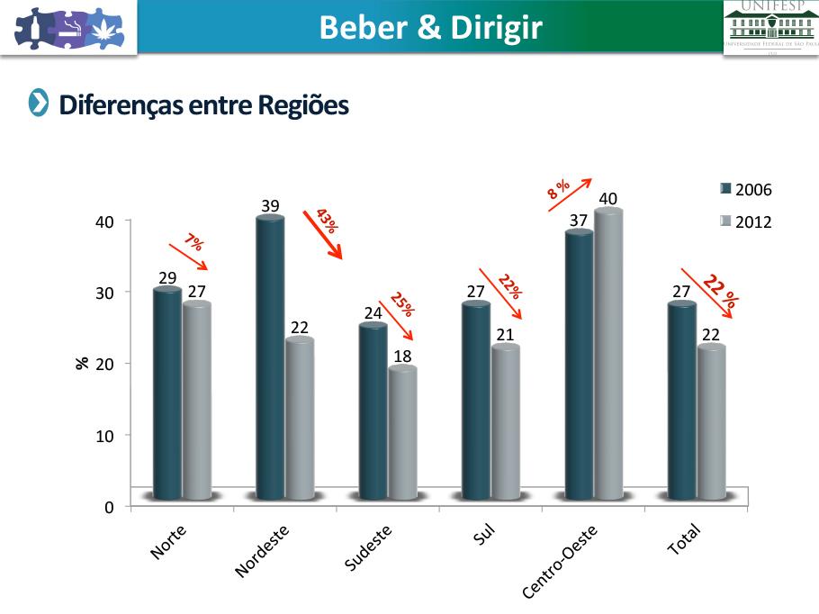 alcool_resultados_preliminares_29