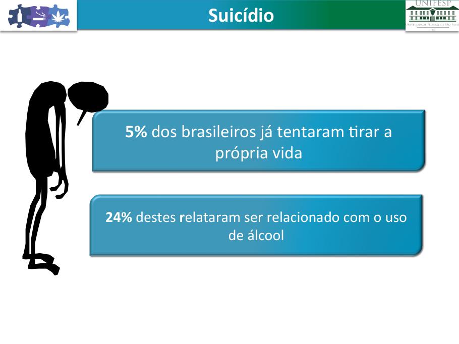 alcool_resultados_preliminares_40