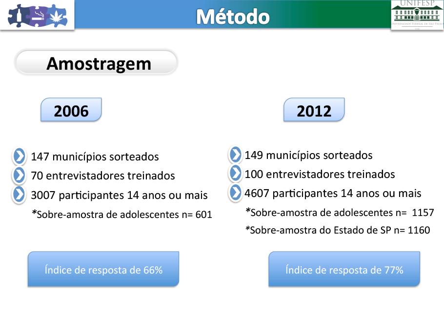 resultados_preliminares_tabaco_02
