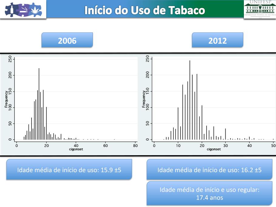 resultados_preliminares_tabaco_06