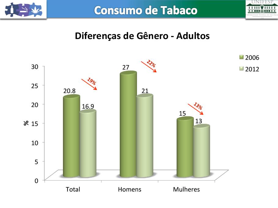 resultados_preliminares_tabaco_09