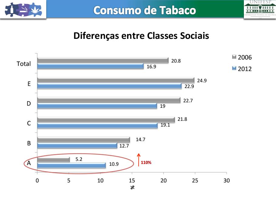 resultados_preliminares_tabaco_10