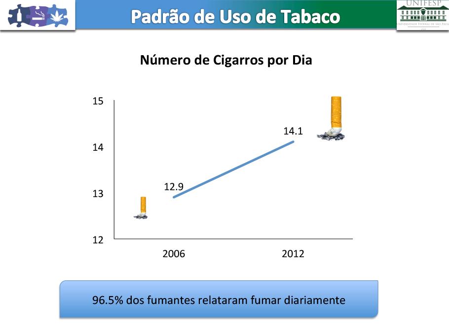 resultados_preliminares_tabaco_11