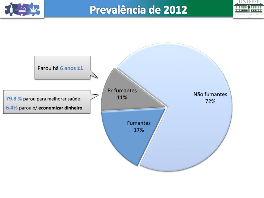 resultados_preliminares_tabaco_14