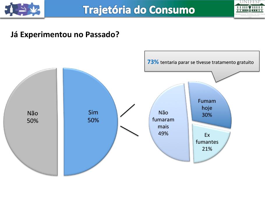resultados_preliminares_tabaco_15