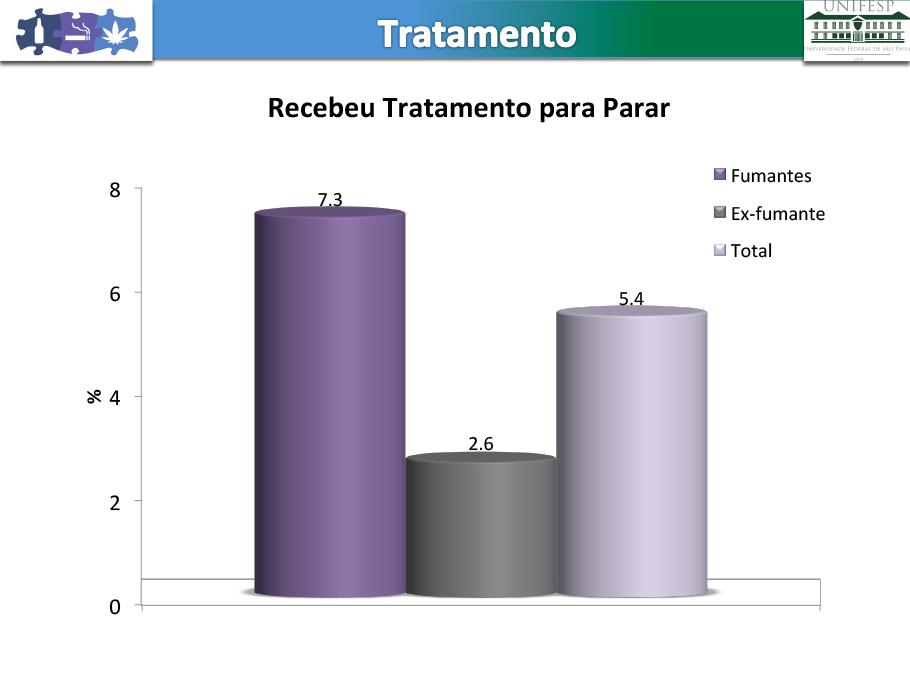 resultados_preliminares_tabaco_16