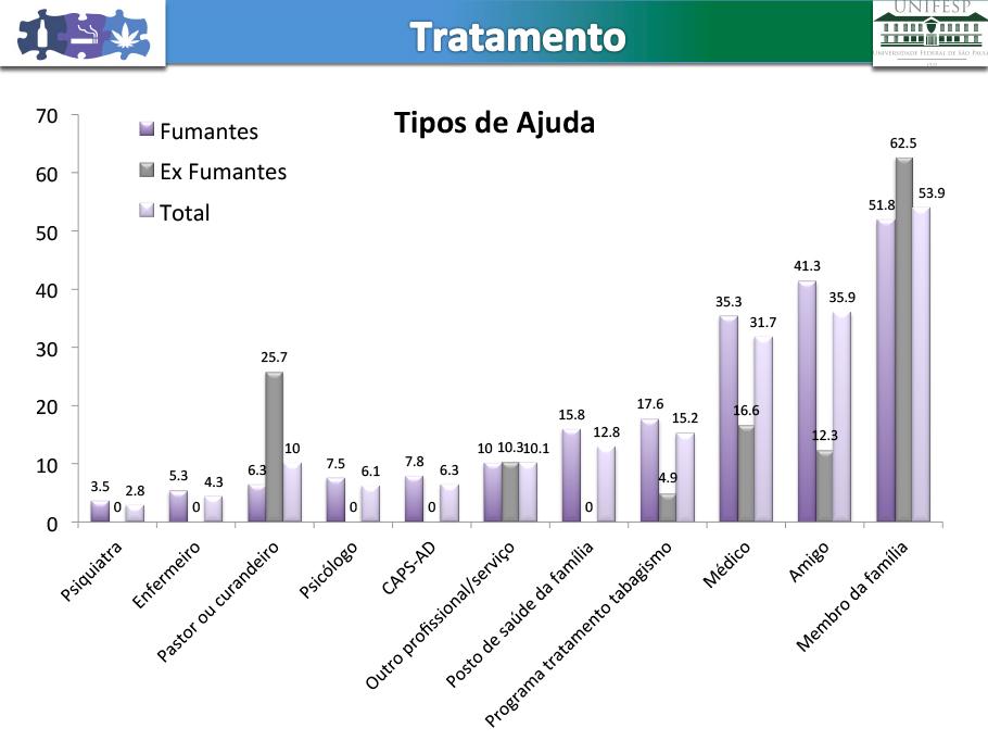 resultados_preliminares_tabaco_17