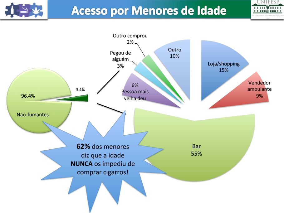 resultados_preliminares_tabaco_18