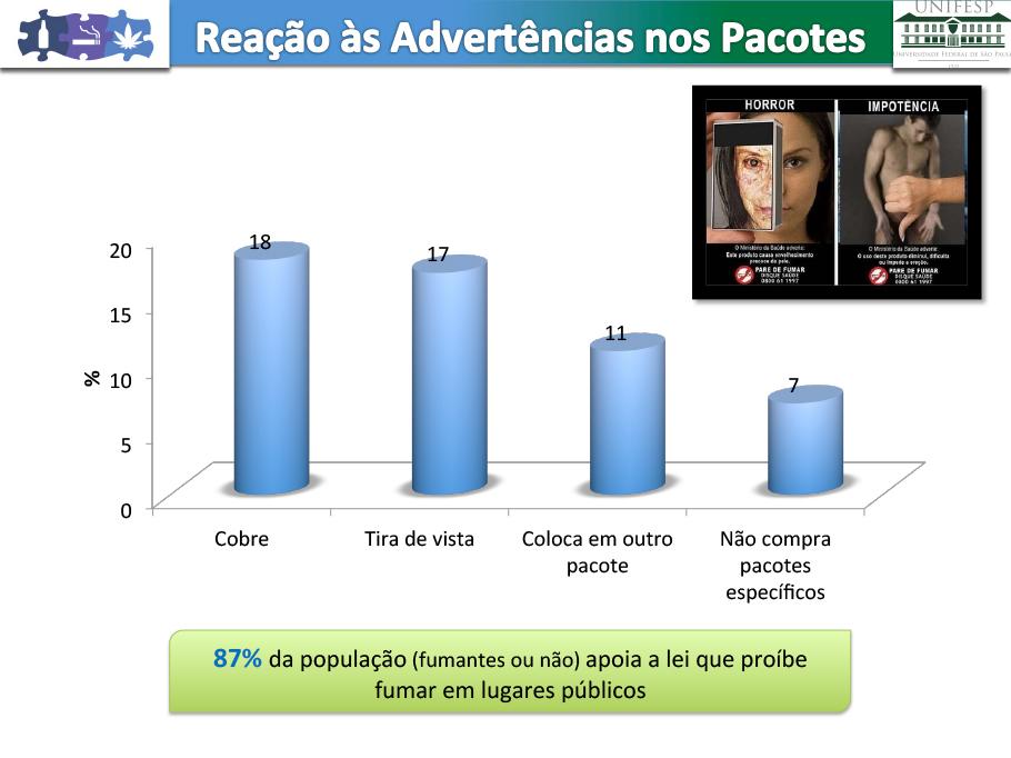 resultados_preliminares_tabaco_19