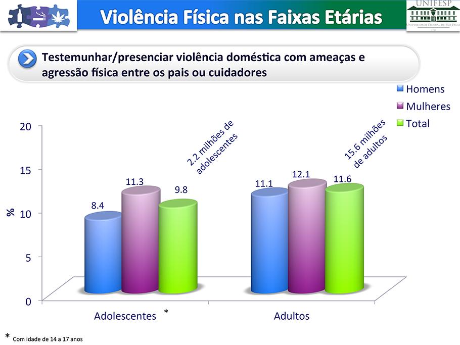 resultados_parciais_08