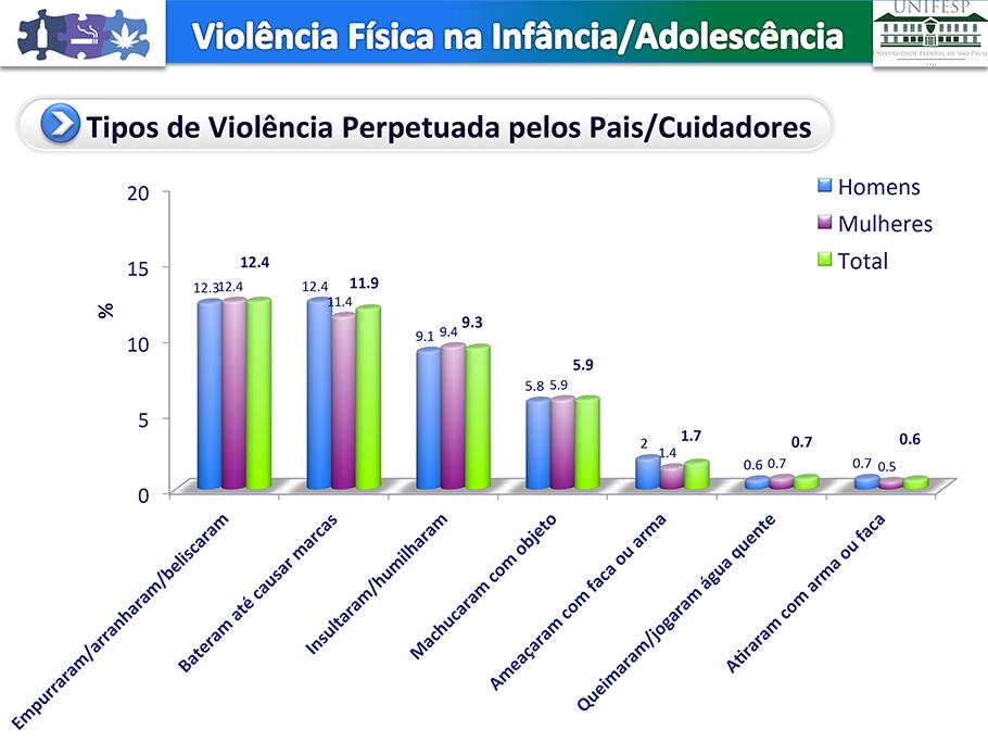 resultados_parciais_10