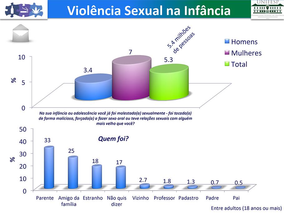 resultados_parciais_13