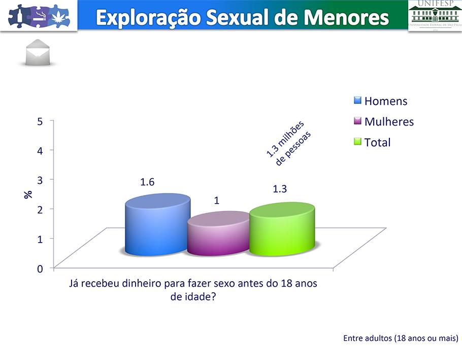 resultados_parciais_14